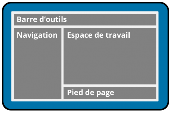 Interface d'administration