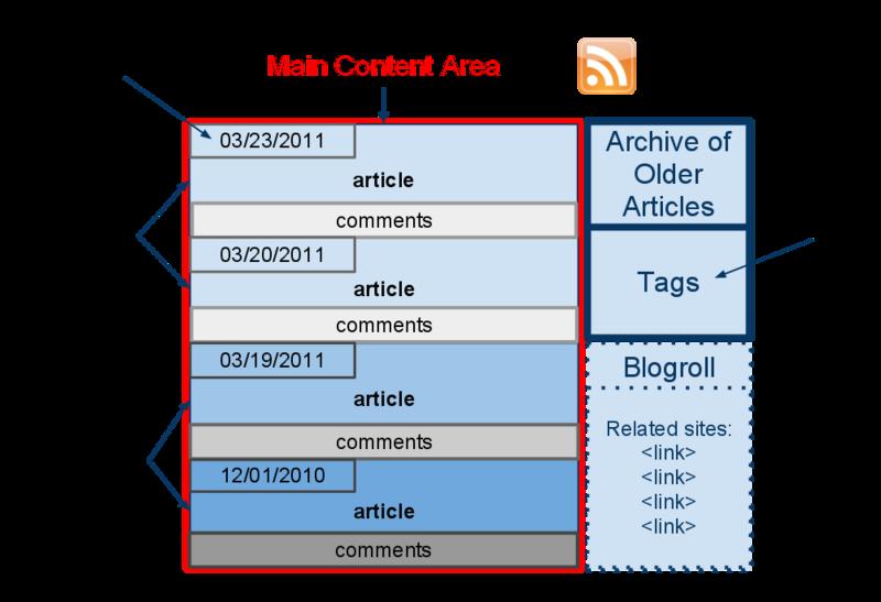 nirav uchat thesis Tdma mac protocols for wifi-based long distance networks: a survey nirav uchat, and bhaskaran raman phd thesis, indian institute of.